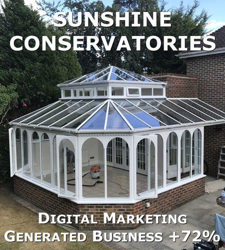 Digital Marketing growth by Website DNA